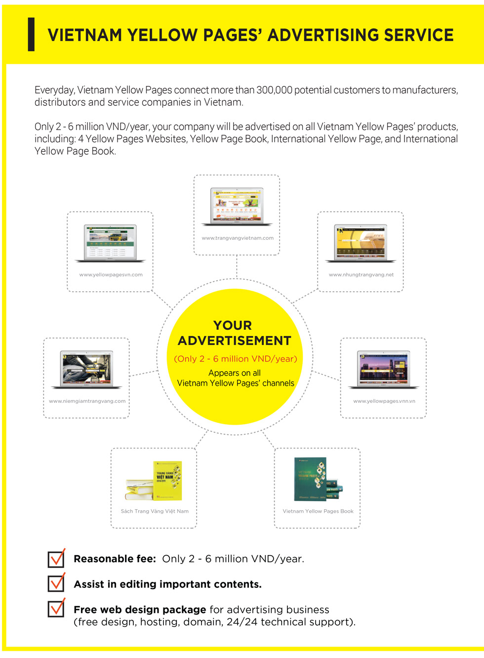 About Us | Vietnam Yellow Pages - Manufacturers, Suppliers